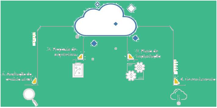 Cloud Computer - Solor